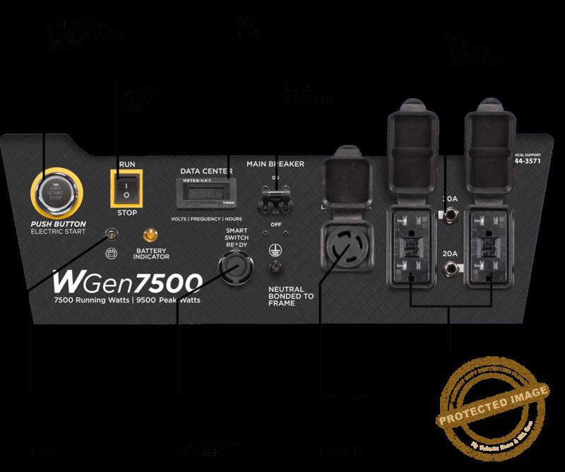 westinghouse wgen7500 control panel detail