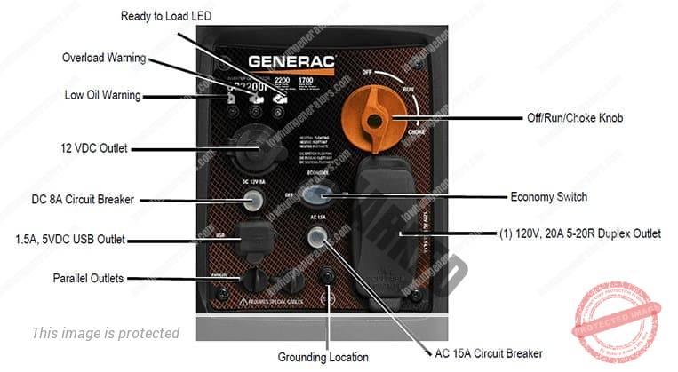 generac gp2200i generator control panel
